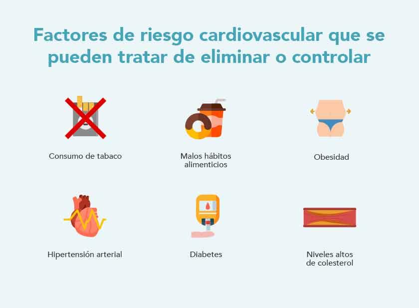 Figura 2. Tabaco y riesgo cardiovascular.